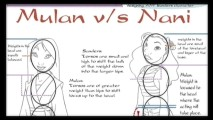 The Sanders Style Book contrasts the design of Nani with that of Mulan, protagonist of the director's prior film.