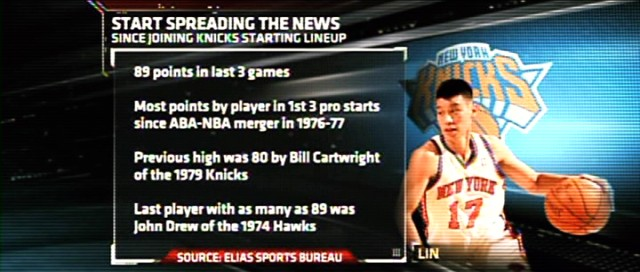 Statistics demonstrate the rare impact that Jeremy Lin immediately had when promoted to the starting lineup of the New York Knicks.