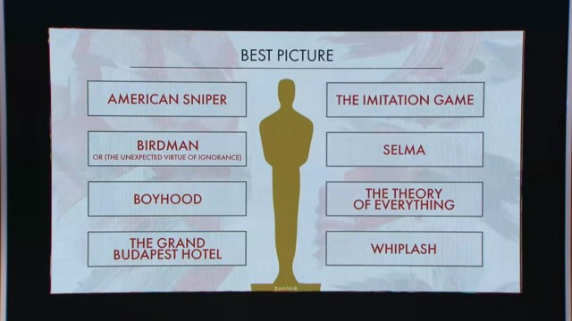 The 87th Academy Awards announced eight nominees for Best Picture.