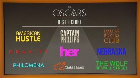 an analysis of oscars apartment The apartment producer billy wilder winning the oscar® for best picture at the 33rd academy awards® in 1961 introduced by bob hope and presented by audrey.